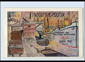 T875/ Das Zentrum Industrie-Politik AK ca.1912