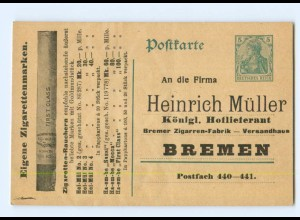 Y9281/ Bremen Zigarren-Fabrik Ganzsache 1911 AK
