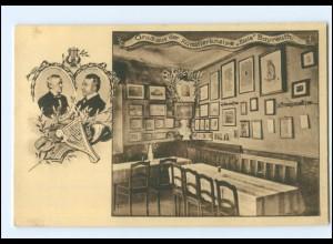 Y14195/ Bayreuth Künstlerkneipe Eule, Richard Wagner AK ca.1912